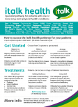 italk Health Quick-Reference Poster
